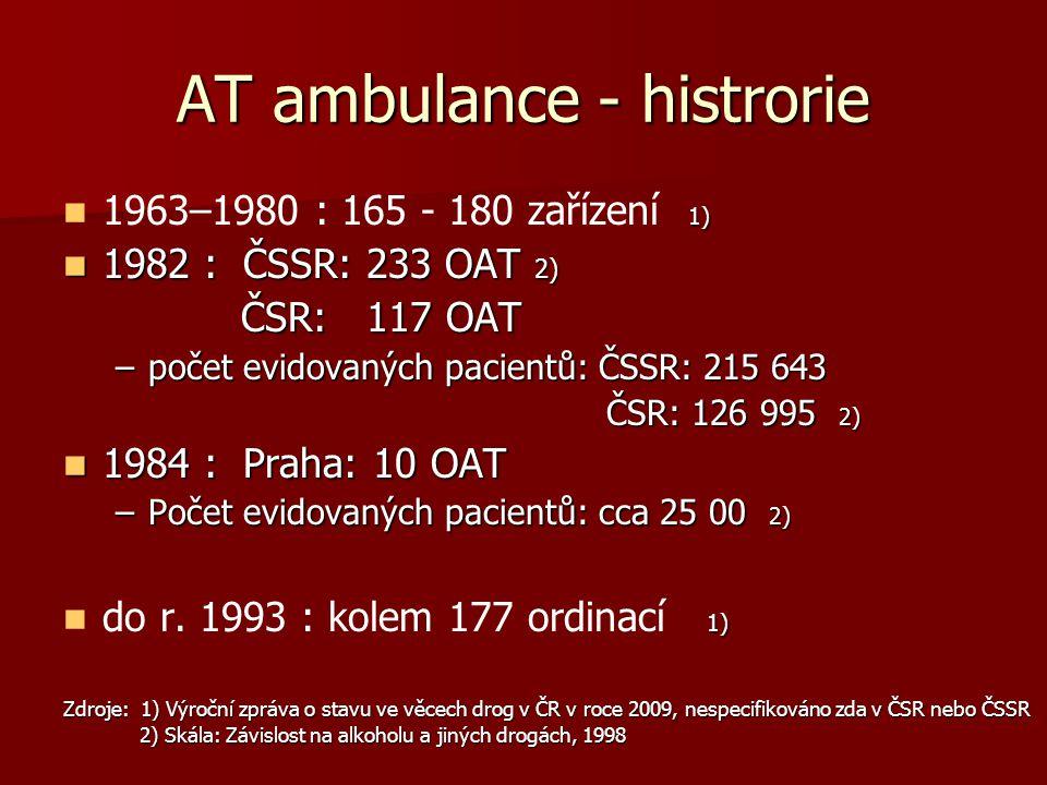 AT ambulance - histrorie  1)  1963–1980 : 165 - 180 zařízení 1)  1982 : ČSSR: 233 OAT 2) ČSR: 117 OAT ČSR: 117 OAT –počet evidovaných pacientů: ČSS