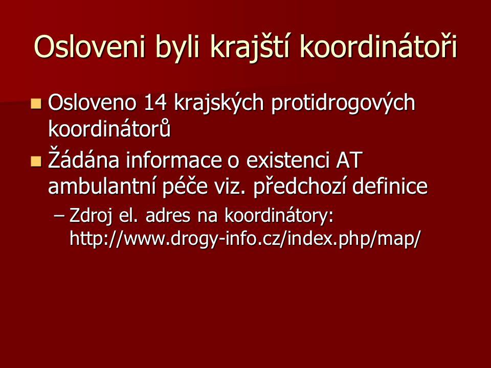 Osloveni byli krajští koordinátoři  Osloveno 14 krajských protidrogových koordinátorů  Žádána informace o existenci AT ambulantní péče viz. předchoz
