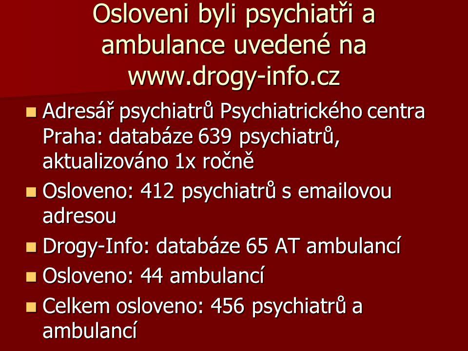 Osloveni byli psychiatři a ambulance uvedené na www.drogy-info.cz  Adresář psychiatrů Psychiatrického centra Praha: databáze 639 psychiatrů, aktualiz