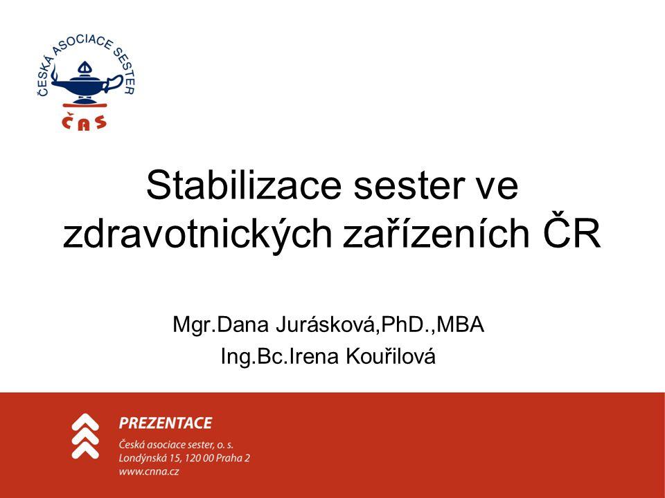 Stabilizace sester ve zdravotnických zařízeních ČR Mgr.Dana Jurásková,PhD.,MBA Ing.Bc.Irena Kouřilová