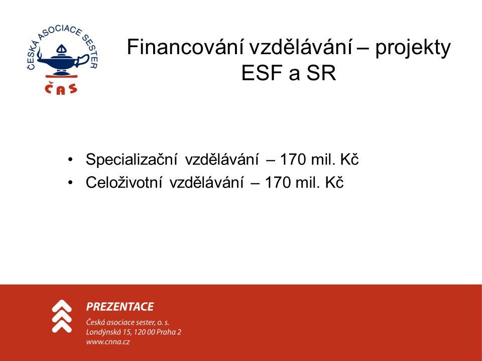 Financování vzdělávání – projekty ESF a SR •Specializační vzdělávání – 170 mil.