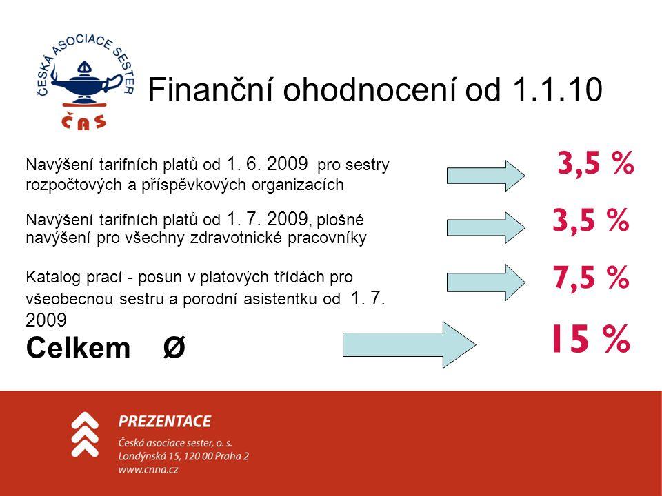 Finanční ohodnocení od 1.1.10 Navýšení tarifních platů od 1.