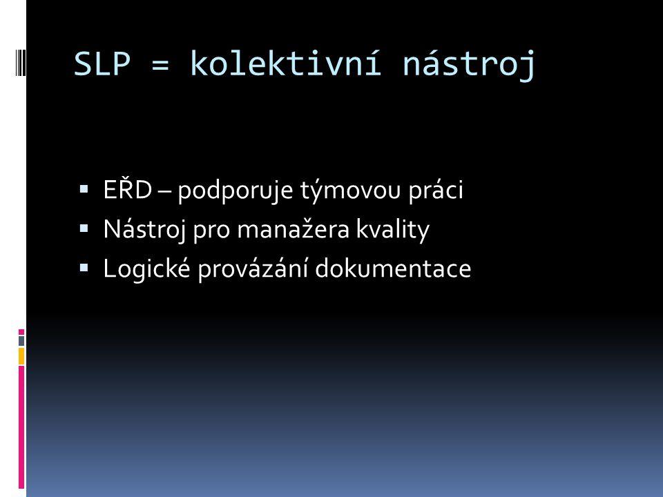 SLP = kolektivní nástroj  EŘD – podporuje týmovou práci  Nástroj pro manažera kvality  Logické provázání dokumentace