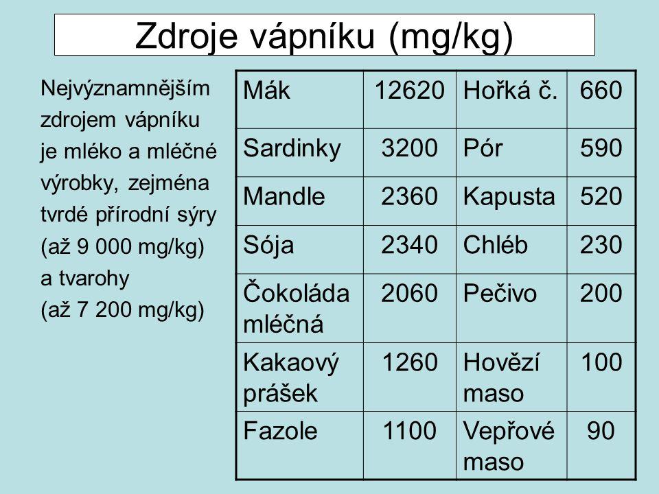 Zdroje vápníku (mg/kg) Nejvýznamnějším zdrojem vápníku je mléko a mléčné výrobky, zejména tvrdé přírodní sýry (až 9 000 mg/kg) a tvarohy (až 7 200 mg/