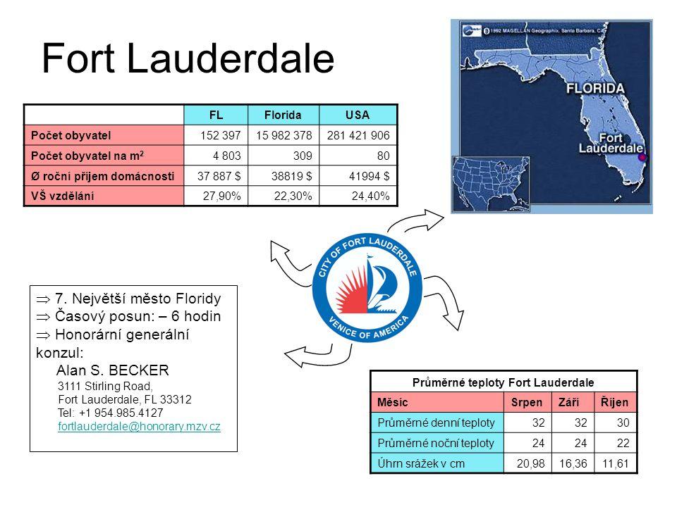 Fort Lauderdale FLFLFloridaUSA Počet obyvatel152 39715 982 378281 421 906 Počet obyvatel na m 2 4 80330980 Ø roční příjem domácnosti37 887 $38819 $419