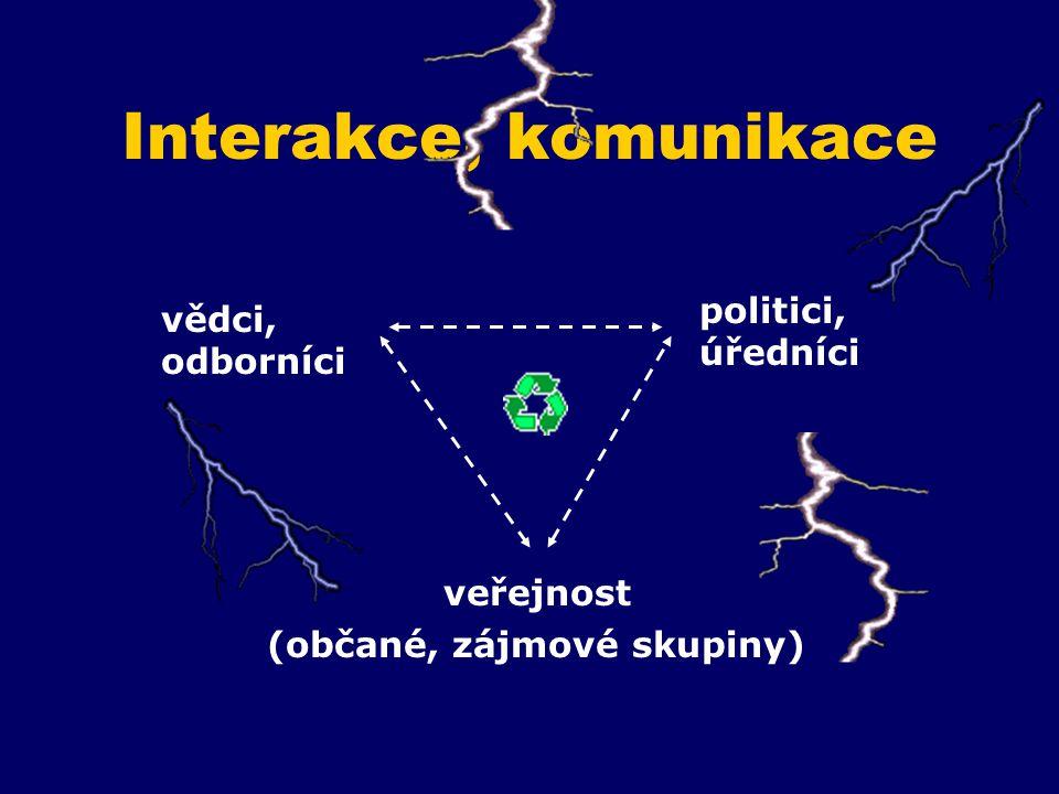 Interakce, komunikace veřejnost politici, úředníci vědci, odborníci (občané, zájmové skupiny)