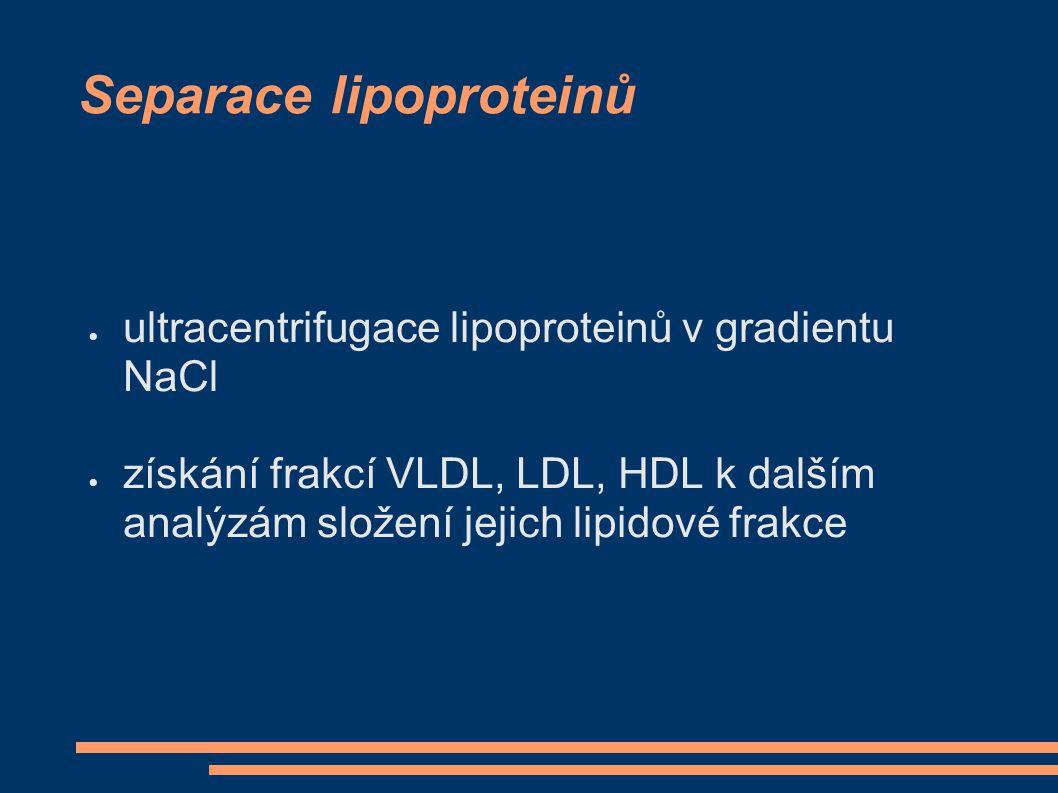 Separace lipoproteinů  ultracentrifugace lipoproteinů v gradientu NaCl  získání frakcí VLDL, LDL, HDL k dalším analýzám složení jejich lipidové frak