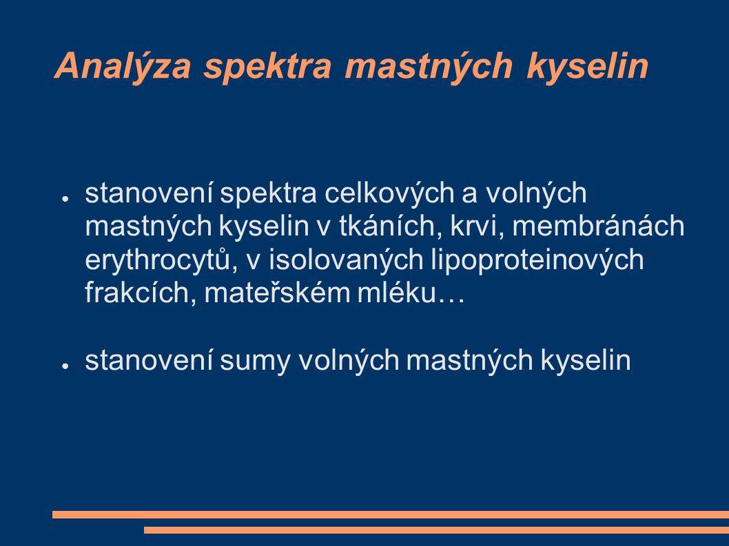 Analýza spektra mastných kyselin ● stanovení spektra celkových a volných mastných kyselin v tkáních, krvi, membránách erythrocytů, v isolovaných lipop