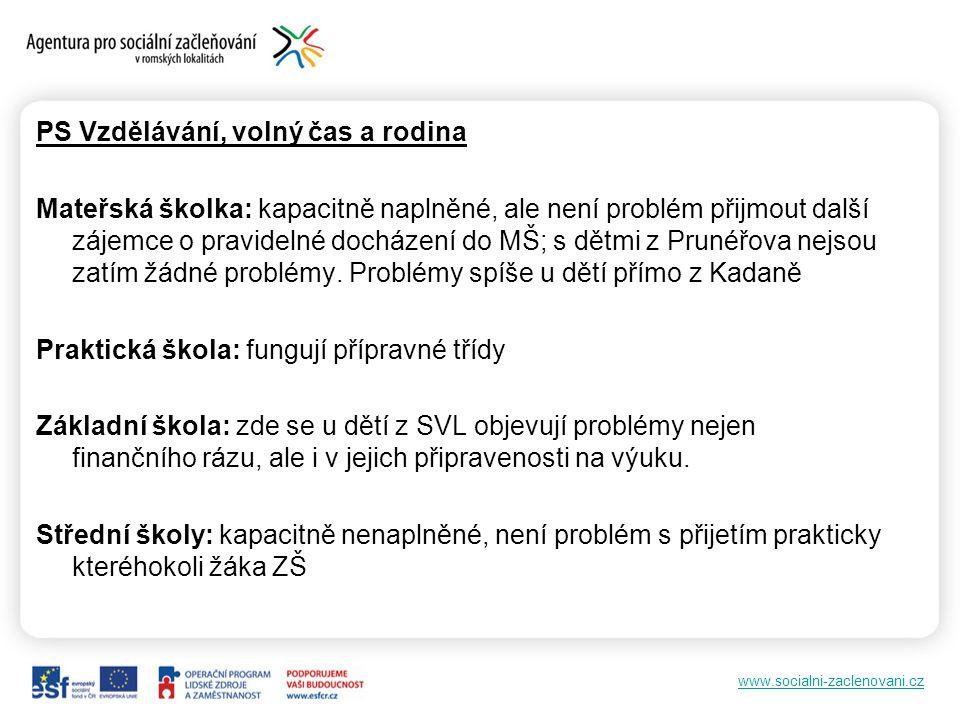 www.socialni-zaclenovani.cz PS Vzdělávání, volný čas a rodina Mateřská školka: kapacitně naplněné, ale není problém přijmout další zájemce o pravideln