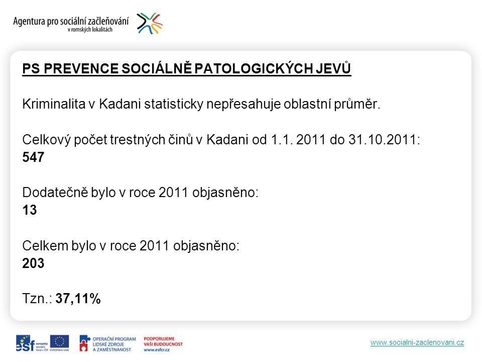 www.socialni-zaclenovani.cz PS PREVENCE SOCIÁLNĚ PATOLOGICKÝCH JEVŮ Kriminalita v Kadani statisticky nepřesahuje oblastní průměr. Celkový počet trestn