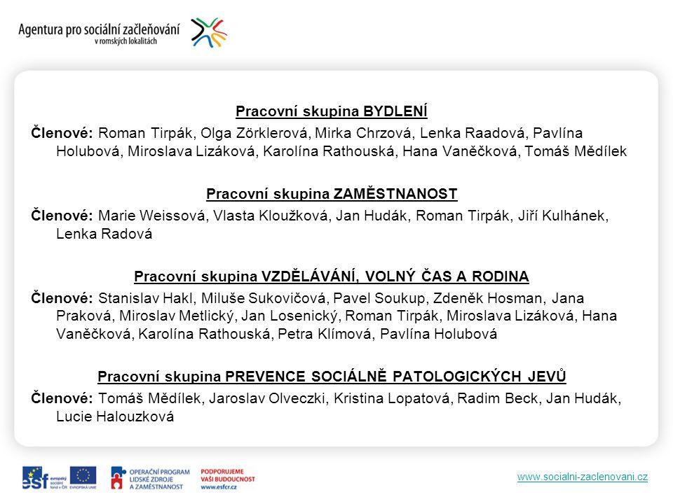 www.socialni-zaclenovani.cz Pracovní skupina BYDLENÍ Členové: Roman Tirpák, Olga Zörklerová, Mirka Chrzová, Lenka Raadová, Pavlína Holubová, Miroslava