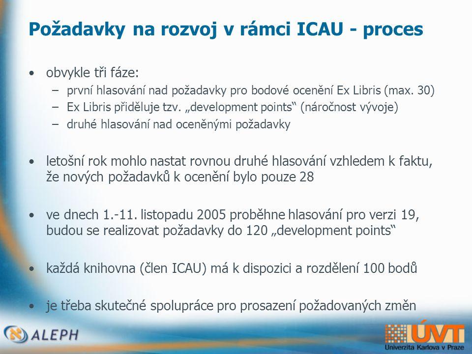 """Požadavky na rozvoj v rámci ICAU - seznam •aktuální seznam vždy na www stránkách ICAU: –http://nt-server.unisi.it/sugg/http://nt-server.unisi.it/sugg/ •vyhledání požadavků lze upřesnit jejich statusem (""""votable ) •pro zobrazení seznamu je třeba mít své jméno a heslo (které má knihovna přiděleno v rámci ICAU) •správa jednotlivých požadavků je pod dohledem koordinátorů (http://www.icau.org/icau/coordinators.html)http://www.icau.org/icau/coordinators.html •např."""