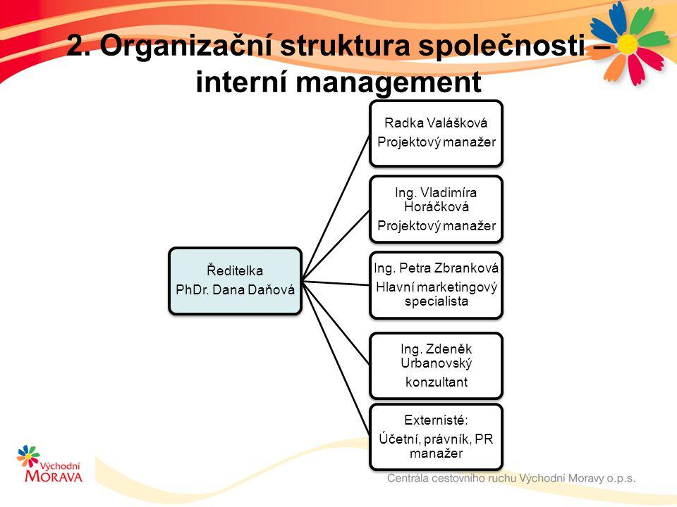 2.Organizační struktura společnosti – interní management Ředitelka PhDr.