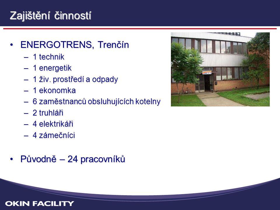 Zajištění činností •ENERGOTRENS, Trenčín –1 technik –1 energetik –1 živ.