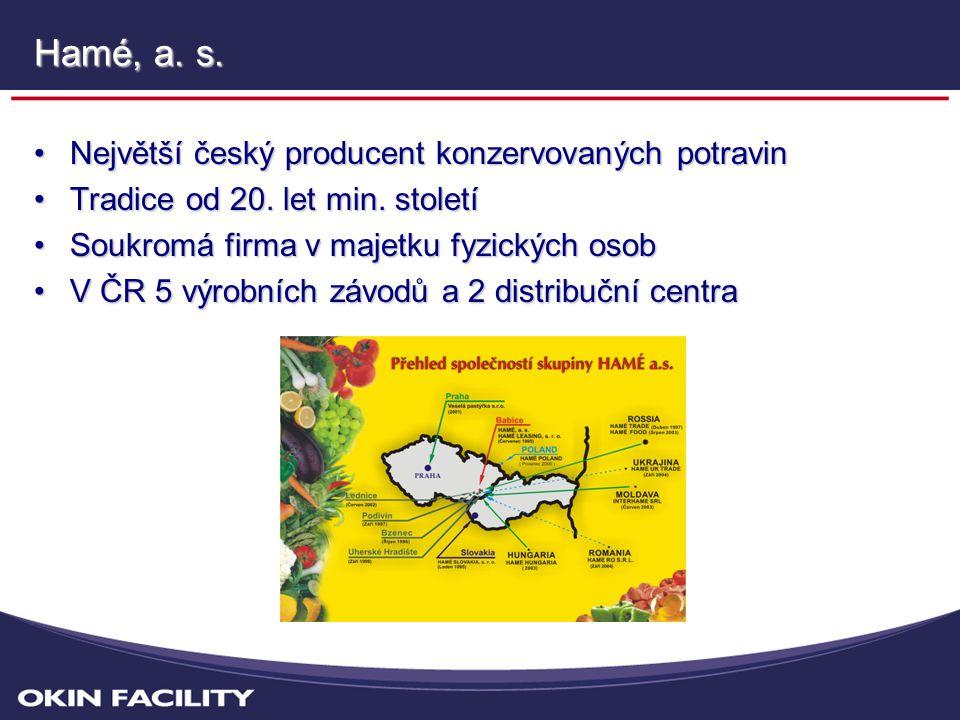 Hamé, a.s. •Největší český producent konzervovaných potravin •Tradice od 20.