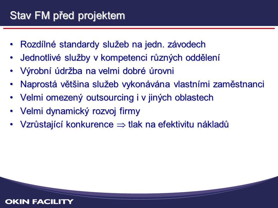 Stav FM před projektem •Rozdílné standardy služeb na jedn.