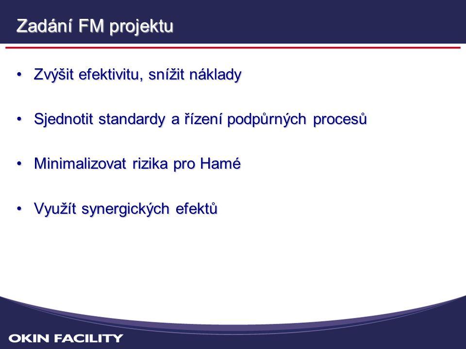 Zadání FM projektu •Zvýšit efektivitu, snížit náklady •Sjednotit standardy a řízení podpůrných procesů •Minimalizovat rizika pro Hamé •Využít synergických efektů