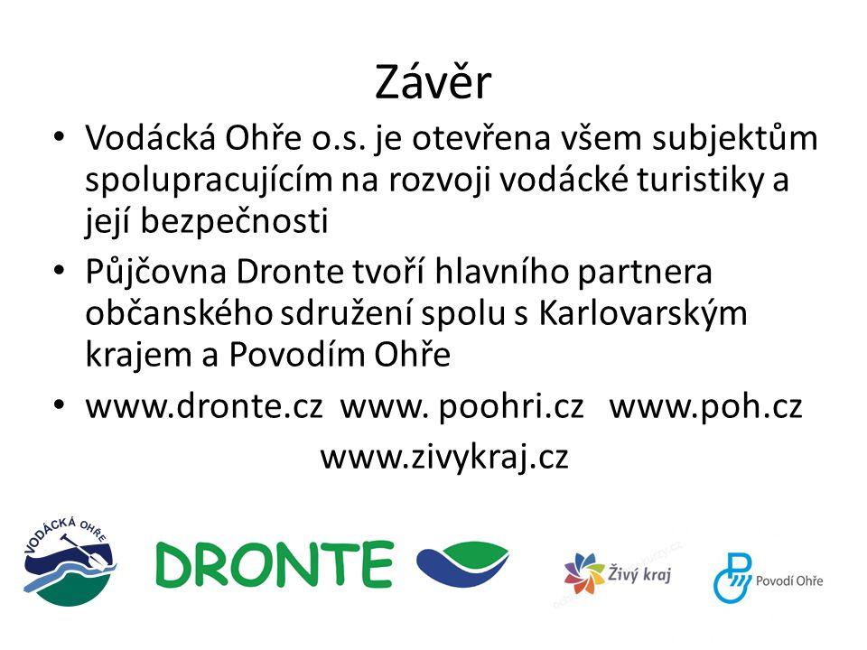Závěr • Vodácká Ohře o.s. je otevřena všem subjektům spolupracujícím na rozvoji vodácké turistiky a její bezpečnosti • Půjčovna Dronte tvoří hlavního