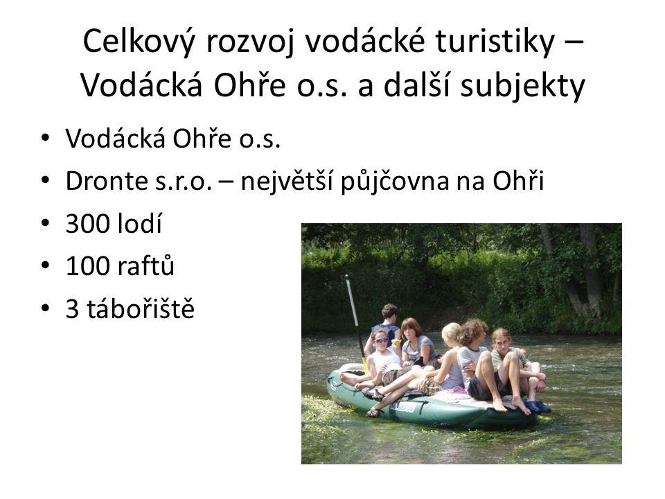 Závěr • Vodácká Ohře o.s.