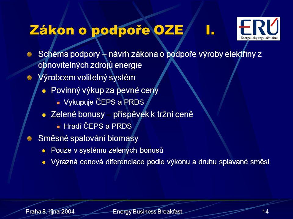 Praha 8. října 2004Energy Business Breakfast14 Zákon o podpoře OZEI. Schéma podpory – návrh zákona o podpoře výroby elektřiny z obnovitelných zdrojů e