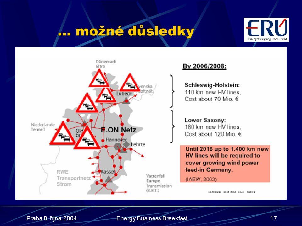 Praha 8. října 2004Energy Business Breakfast17 … možné důsledky
