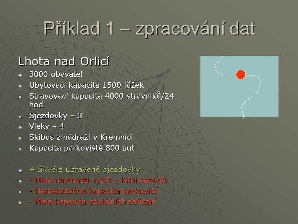 Příklad 1 – zpracování dat Lhota nad Orlicí  3000 obyvatel  Ubytovací kapacita 1500 lůžek  Stravovací kapacita 4000 strávníků/24 hod  Sjezdovky –