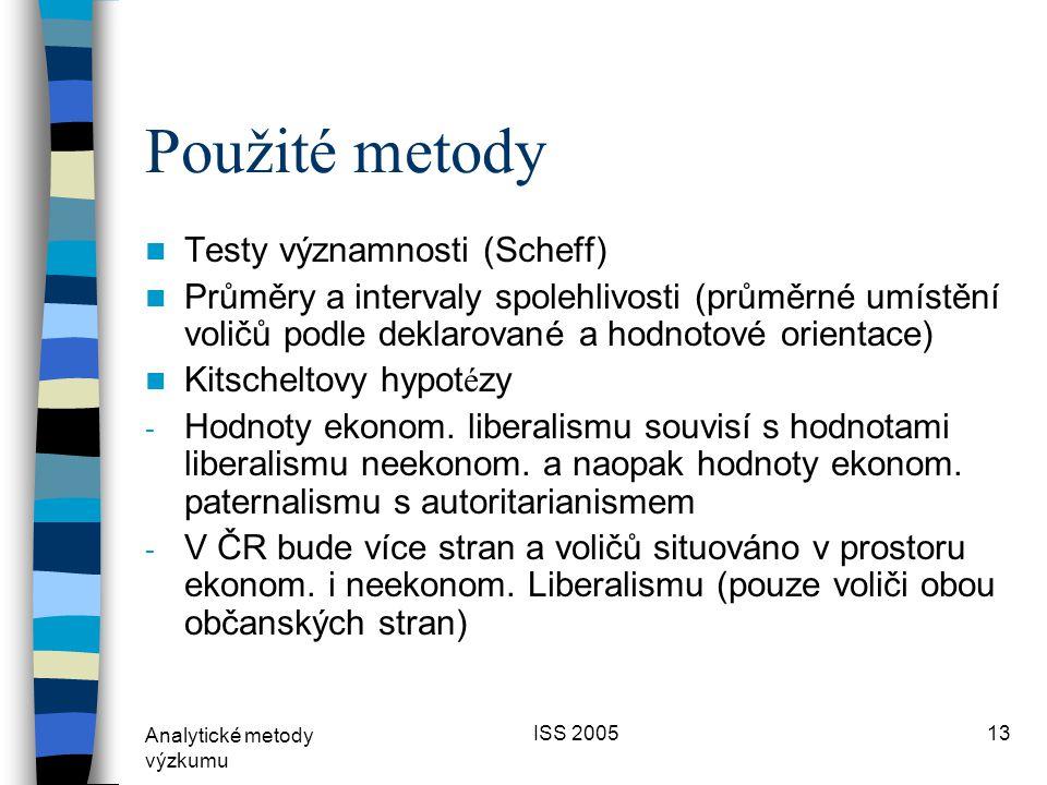 Analytické metody výzkumu ISS 200512 Politické hodnoty voličů  Deklarovan á orientace + průzkumy veřejn é ho m í něn í vs. hodnotově založen á š k á
