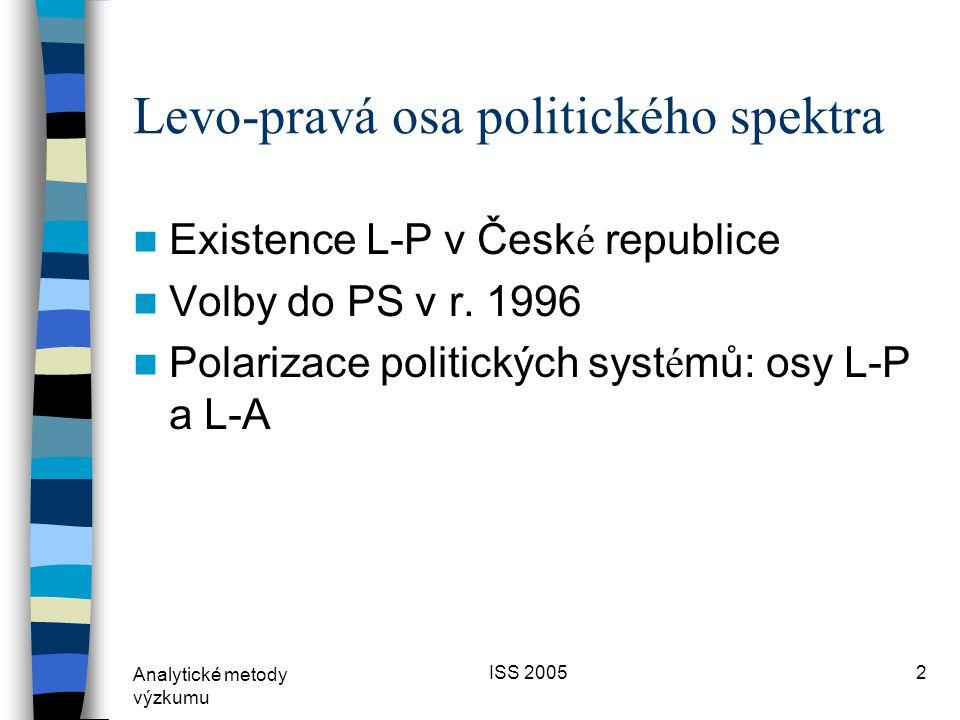 Analytické metody výzkumu ISS 20052 Levo-pravá osa politického spektra  Existence L-P v Česk é republice  Volby do PS v r.