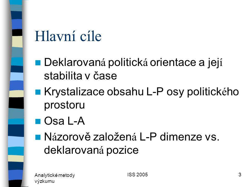 Analytické metody výzkumu ISS 20053 Hlavní cíle  Deklarovan á politick á orientace a jej í stabilita v čase  Krystalizace obsahu L-P osy politick é ho prostoru  Osa L-A  N á zorově založen á L-P dimenze vs.