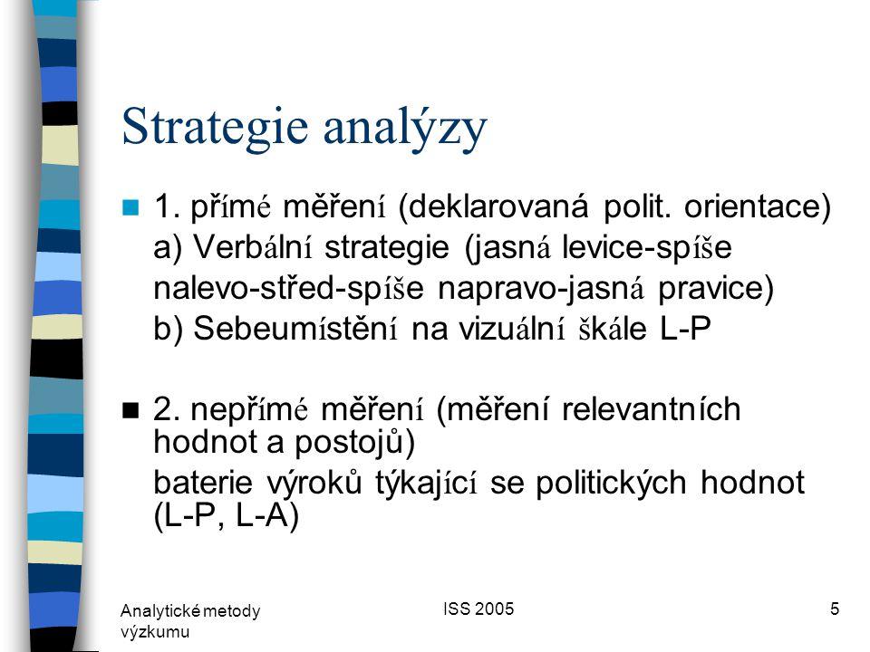 Analytické metody výzkumu ISS 20054 Volební rozhodování I.  Volebn í chov á n í => - socio-ekonomické charakteristiky (soc třída, status, příjem) - p