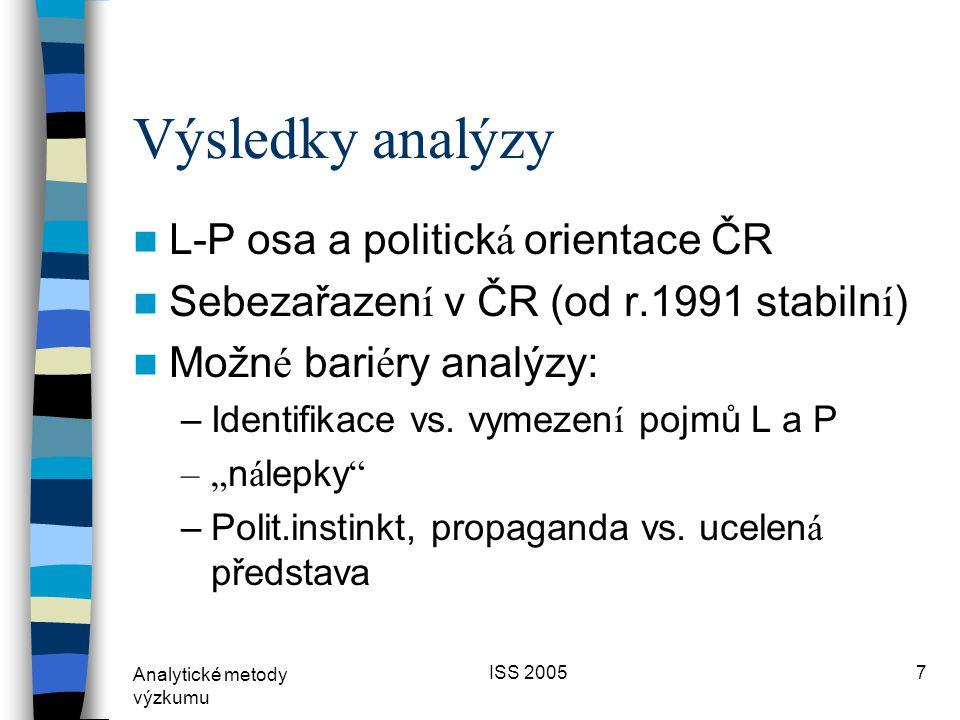 Analytické metody výzkumu ISS 20056 Aditivní škály  Existence hodnotově založených škál polit. orientace a dalších polit. škál ověřena FA.  Zkonstru