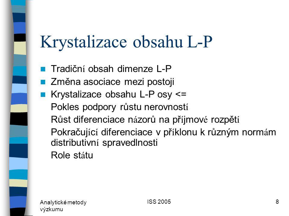 Analytické metody výzkumu ISS 200518 Datové soubory  Soci á ln í spravedlnost 1991  Soci á ln í spravedlnost 1996  Role vl á dy 1996 (ISSP)