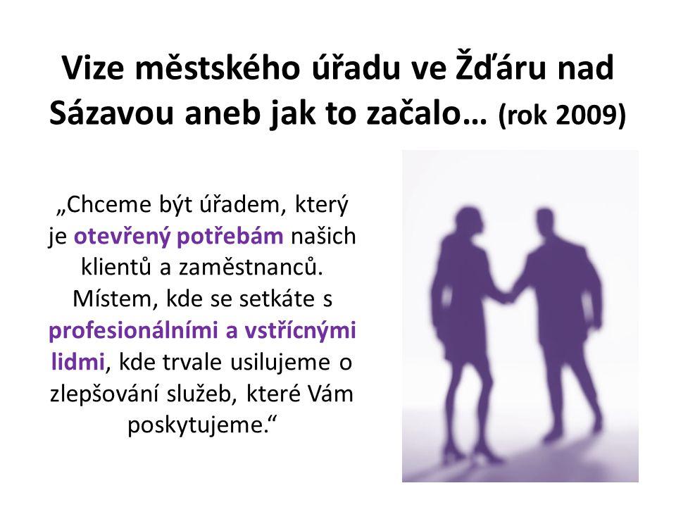 """Vize městského úřadu ve Žďáru nad Sázavou aneb jak to začalo… (rok 2009) """"Chceme být úřadem, který je otevřený potřebám našich klientů a zaměstnanců."""