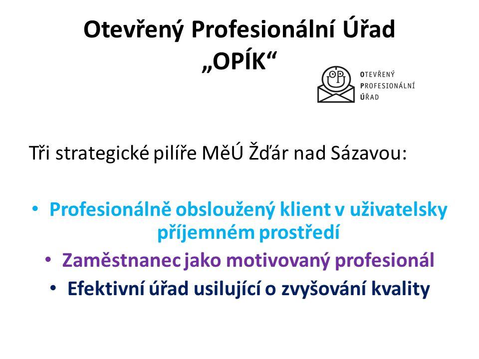 """Otevřený Profesionální Úřad """"OPÍK Tři strategické pilíře MěÚ Žďár nad Sázavou: • Profesionálně obsloužený klient v uživatelsky příjemném prostředí • Zaměstnanec jako motivovaný profesionál • Efektivní úřad usilující o zvyšování kvality"""