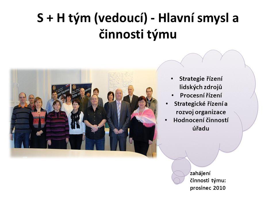 S + H tým (vedoucí) - Hlavní smysl a činnosti týmu • Strategie řízení lidských zdrojů • Procesní řízení • Strategické řízení a rozvoj organizace • Hodnocení činností úřadu zahájení činnosti týmu: prosinec 2010