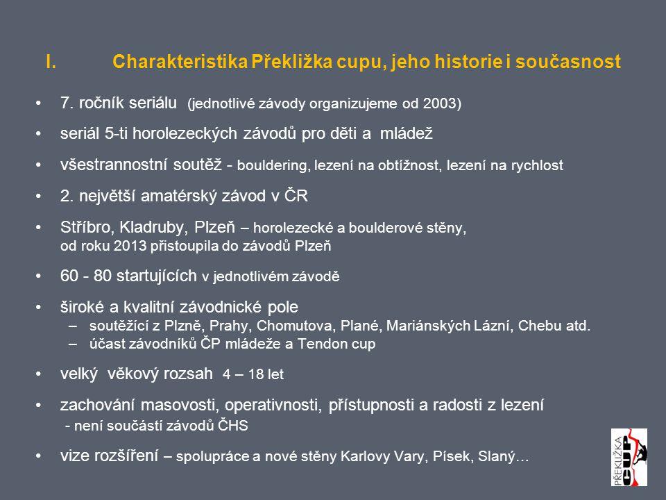 I.Charakteristika Překližka cupu, jeho historie i současnost •7.