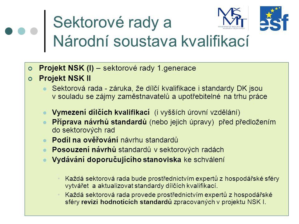 Sektorové rady a Národní soustava kvalifikací Projekt NSK (I) – sektorové rady 1.generace Projekt NSK II  Sektorová rada - záruka, že dílčí kvalifikace i standardy DK jsou v souladu se zájmy zaměstnavatelů a upotřebitelné na trhu práce  Vymezení dílčích kvalifikací (i vyšších úrovní vzdělání)  Příprava návrhů standardů (nebo jejich úpravy) před předložením do sektorových rad  Podíl na ověřování návrhu standardů  Posouzení návrhů standardů v sektorových radách  Vydávání doporučujícího stanoviska ke schválení •Každá sektorová rada bude prostřednictvím expertů z hospodářské sféry vytvářet a aktualizovat standardy dílčích kvalifikací.
