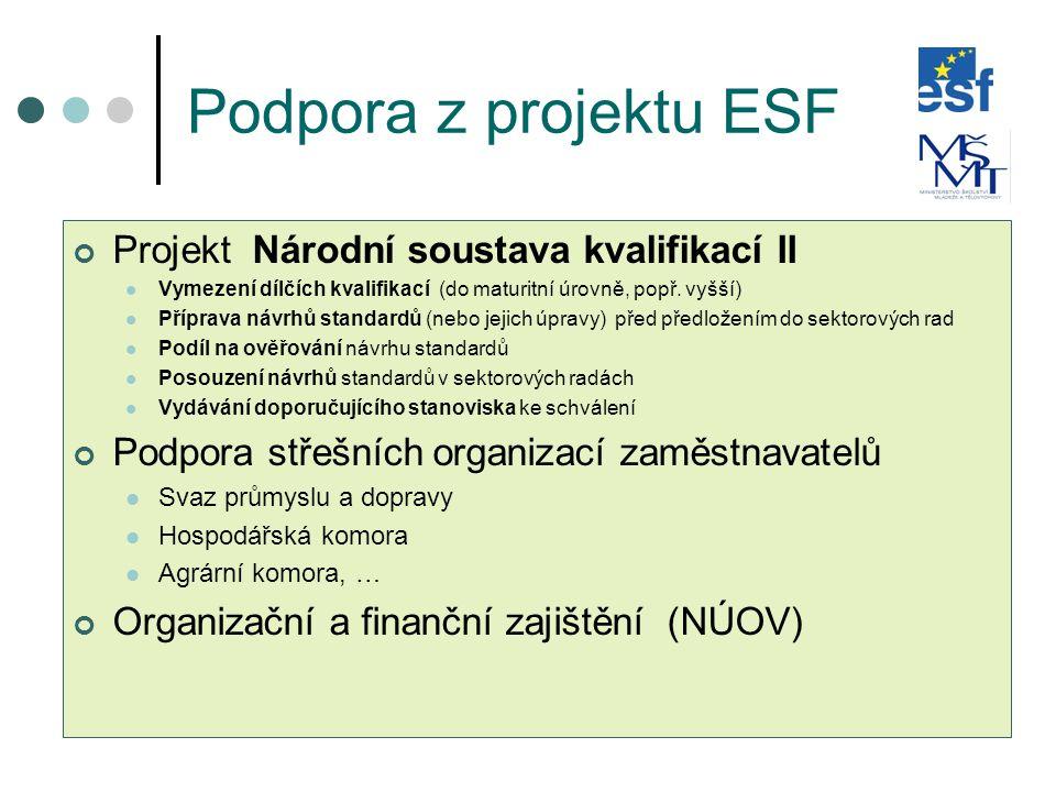 Podpora z projektu ESF Projekt Národní soustava kvalifikací II  Vymezení dílčích kvalifikací (do maturitní úrovně, popř.