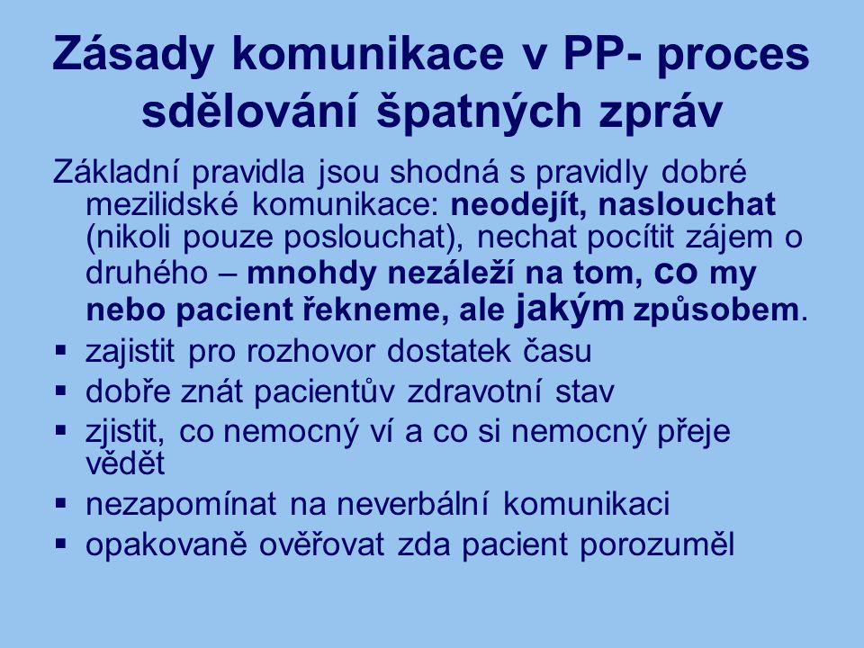 Zásady komunikace v PP- proces sdělování špatných zpráv Základní pravidla jsou shodná s pravidly dobré mezilidské komunikace: neodejít, naslouchat (ni