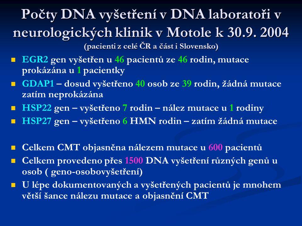 V dohledné budoucnosti vyšetřitelné geny v ČR   PRX – periaxin   NEFL – neurofilament light chain