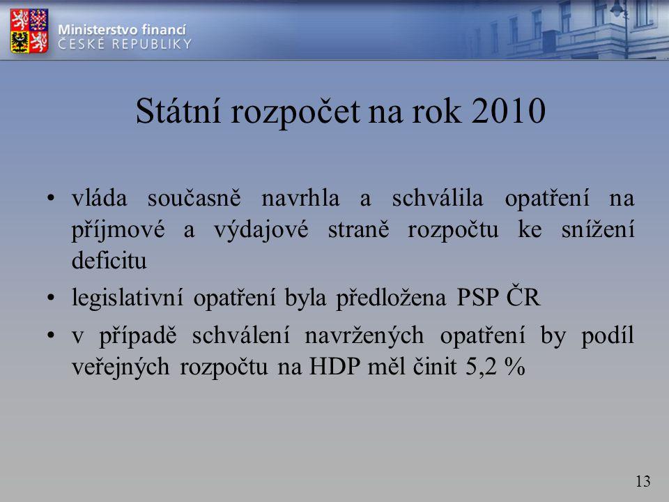 13 Státní rozpočet na rok 2010 •vláda současně navrhla a schválila opatření na příjmové a výdajové straně rozpočtu ke snížení deficitu •legislativní opatření byla předložena PSP ČR •v případě schválení navržených opatření by podíl veřejných rozpočtu na HDP měl činit 5,2 %
