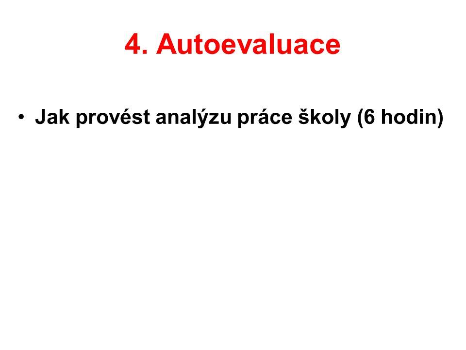 4. Autoevaluace •Jak provést analýzu práce školy (6 hodin)