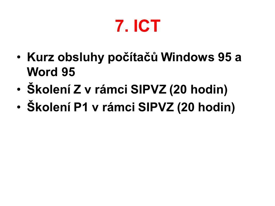 7. ICT •Kurz obsluhy počítačů Windows 95 a Word 95 •Školení Z v rámci SIPVZ (20 hodin) •Školení P1 v rámci SIPVZ (20 hodin)