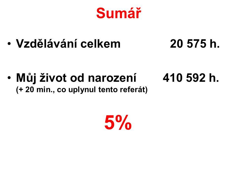 Sumář •V•Vzdělávání celkem 20 575 h. •M•Můj život od narození 410 592 h. (+ 20 min., co uplynul tento referát) 5%