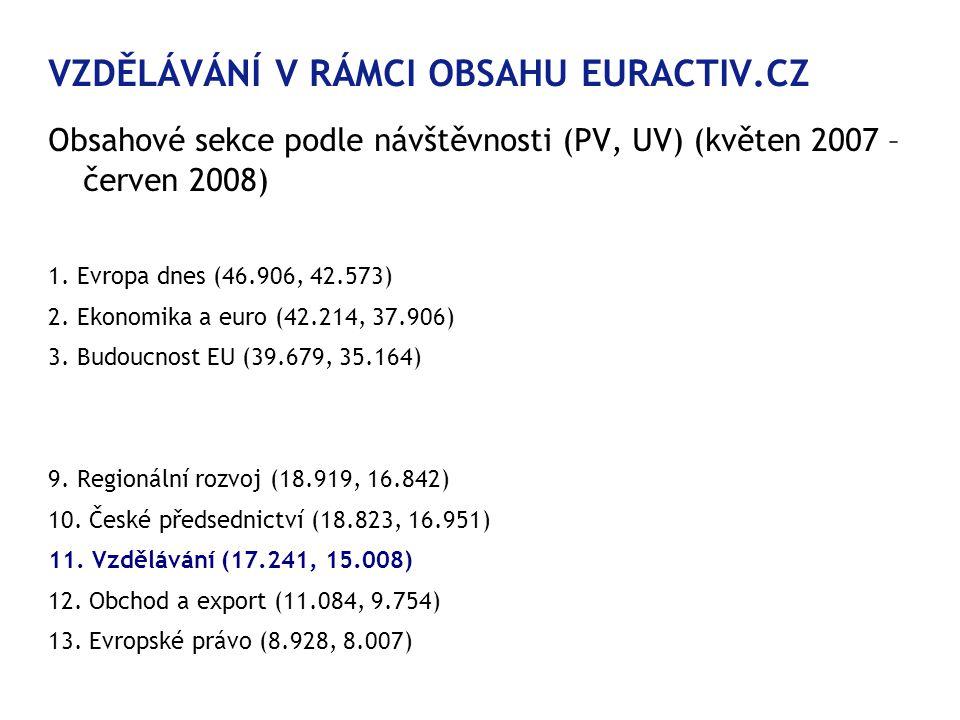 VZDĚLÁVÁNÍ V RÁMCI OBSAHU EURACTIV.CZ Obsahové sekce podle návštěvnosti (PV, UV) (květen 2007 – červen 2008)  1.