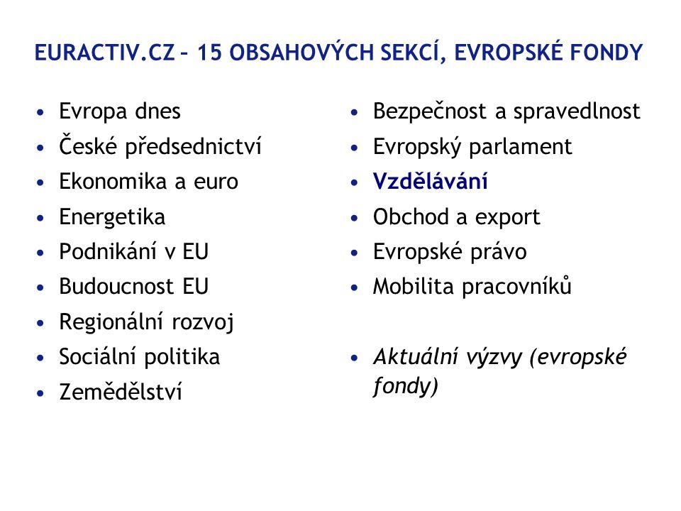 EURACTIV.CZ – 15 OBSAHOVÝCH SEKCÍ, EVROPSKÉ FONDY •Evropa dnes •České předsednictví •Ekonomika a euro •Energetika •Podnikání v EU •Budoucnost EU •Regionální rozvoj •Sociální politika •Zemědělství •Bezpečnost a spravedlnost •Evropský parlament •Vzdělávání •Obchod a export •Evropské právo •Mobilita pracovníků •Aktuální výzvy (evropské fondy) 
