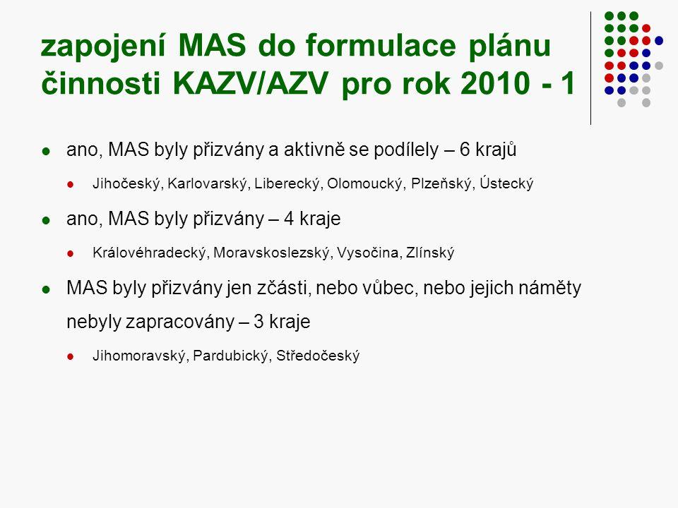 zapojení MAS do formulace plánu činnosti KAZV/AZV pro rok 2010 - 1  ano, MAS byly přizvány a aktivně se podílely – 6 krajů  Jihočeský, Karlovarský, Liberecký, Olomoucký, Plzeňský, Ústecký  ano, MAS byly přizvány – 4 kraje  Královéhradecký, Moravskoslezský, Vysočina, Zlínský  MAS byly přizvány jen zčásti, nebo vůbec, nebo jejich náměty nebyly zapracovány – 3 kraje  Jihomoravský, Pardubický, Středočeský