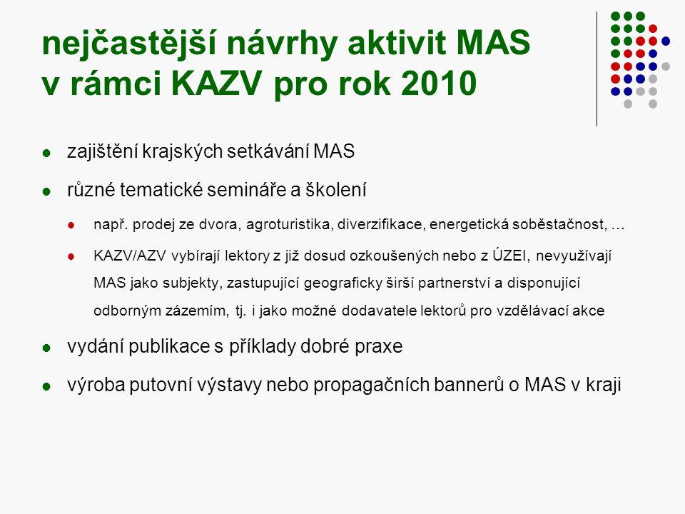 nejčastější návrhy aktivit MAS v rámci KAZV pro rok 2010  zajištění krajských setkávání MAS  různé tematické semináře a školení  např.