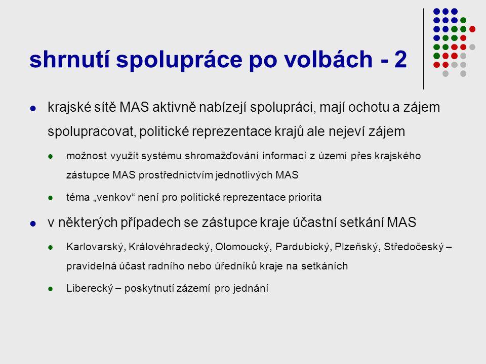 """shrnutí spolupráce po volbách - 2  krajské sítě MAS aktivně nabízejí spolupráci, mají ochotu a zájem spolupracovat, politické reprezentace krajů ale nejeví zájem  možnost využít systému shromažďování informací z území přes krajského zástupce MAS prostřednictvím jednotlivých MAS  téma """"venkov není pro politické reprezentace priorita  v některých případech se zástupce kraje účastní setkání MAS  Karlovarský, Královéhradecký, Olomoucký, Pardubický, Plzeňský, Středočeský – pravidelná účast radního nebo úředníků kraje na setkáních  Liberecký – poskytnutí zázemí pro jednání"""