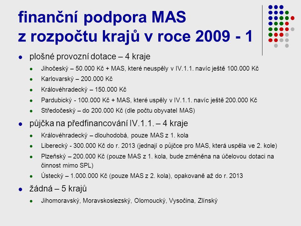 finanční podpora MAS z rozpočtu krajů v roce 2009 - 1  plošné provozní dotace – 4 kraje  Jihočeský – 50.000 Kč + MAS, které neuspěly v IV.1.1.
